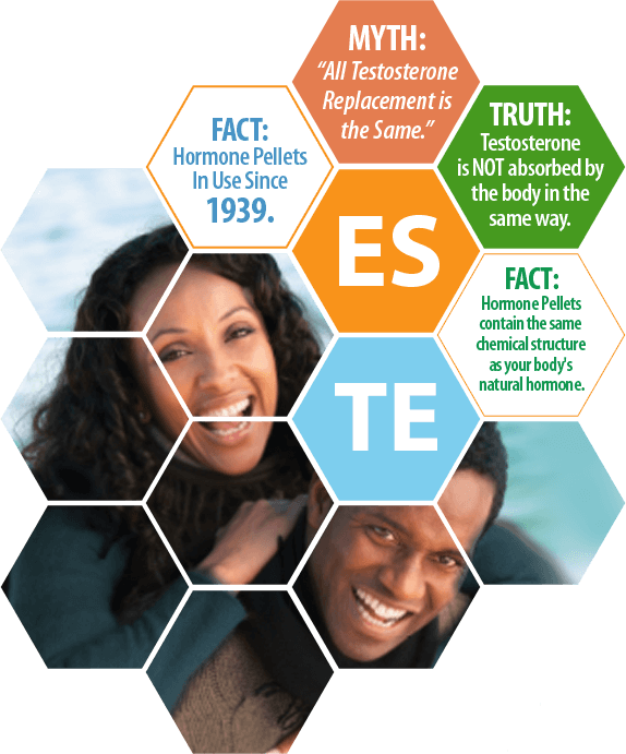 myths and facts about biote